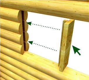 Принцип простейшего монтажа окосячки в доме из бревен