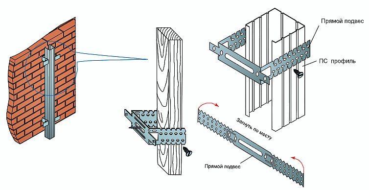 Как правильно установить профиль для вентилируемых фасадов – монтаж системы утепления своими руками