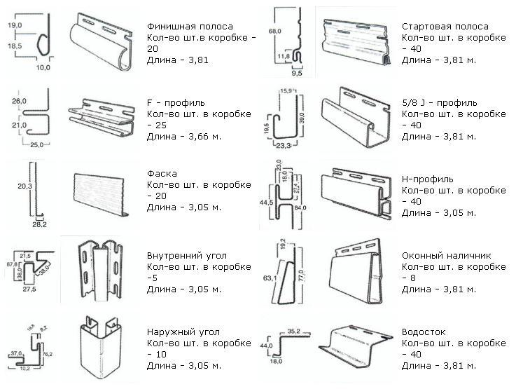 Перечень аксессуаров для монтажа сайдинга
