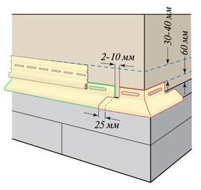 Схема монтажа отлива и стартовой планки под сайдинг