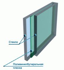 Структурная схема стекла триплекс