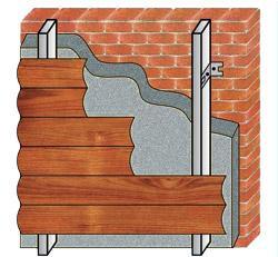 Вертикальное расположение обрешетки под Блок Хаус.