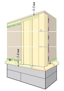 инструкция по монтажу вертикального сайдинга - фото 11